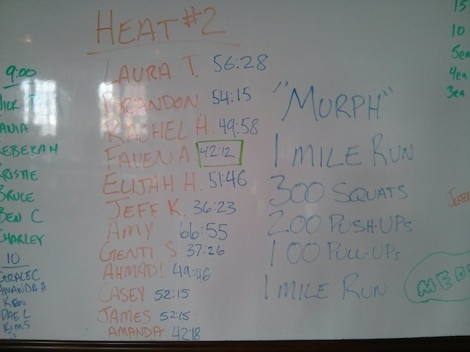 Tacoma Strength, CrossFit Tacoma, Murph, Whiteboard