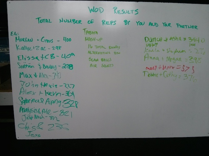 SOTA, Tacoma Strength, CrossFit Tacoma, Whiteboard